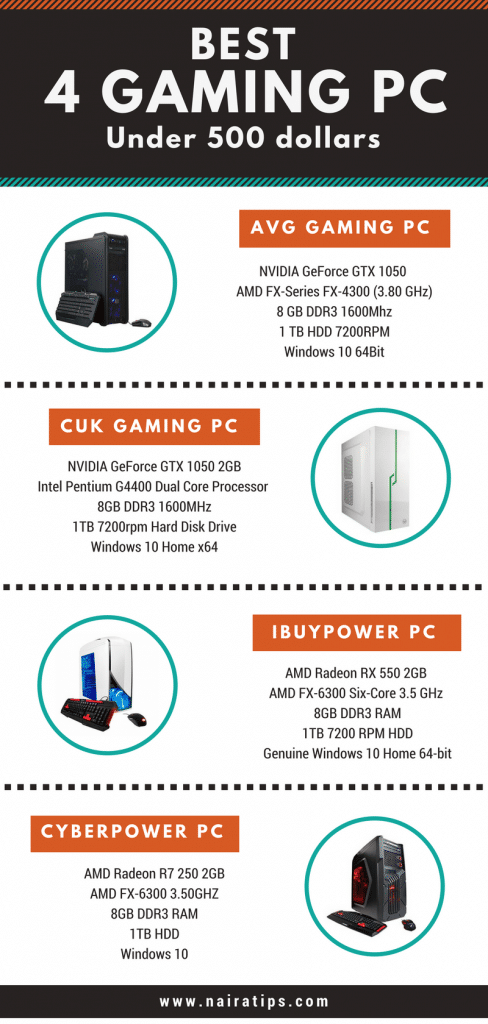 Best 4 gaming PC under 500 dollars