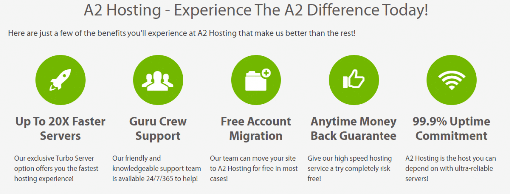 a2 hosting selling points