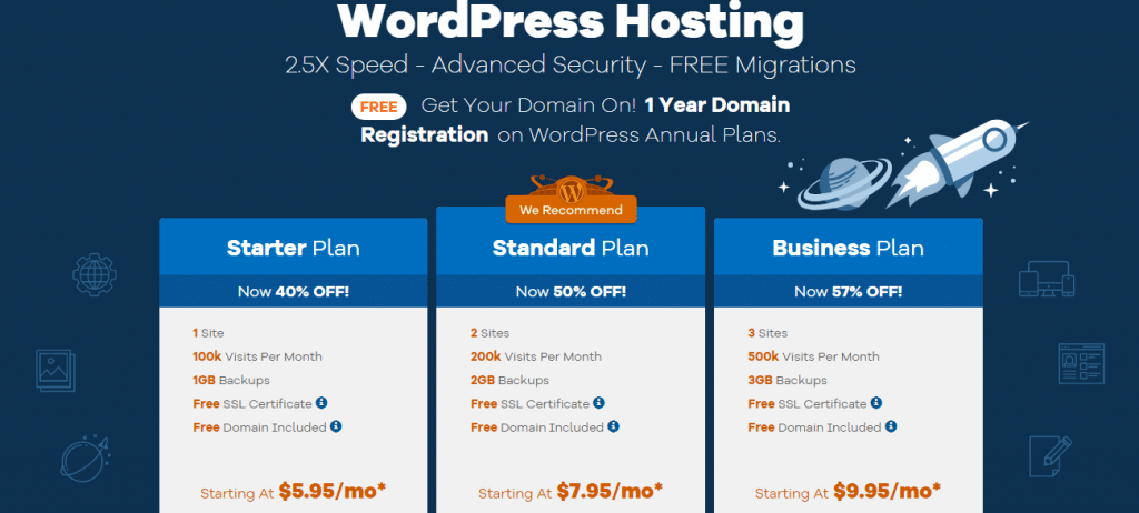 hostgator wordpress hosting prices for small business