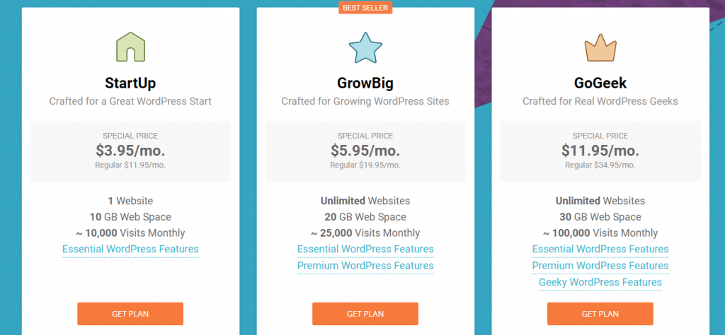 siteground wordpress hosting prices for small business