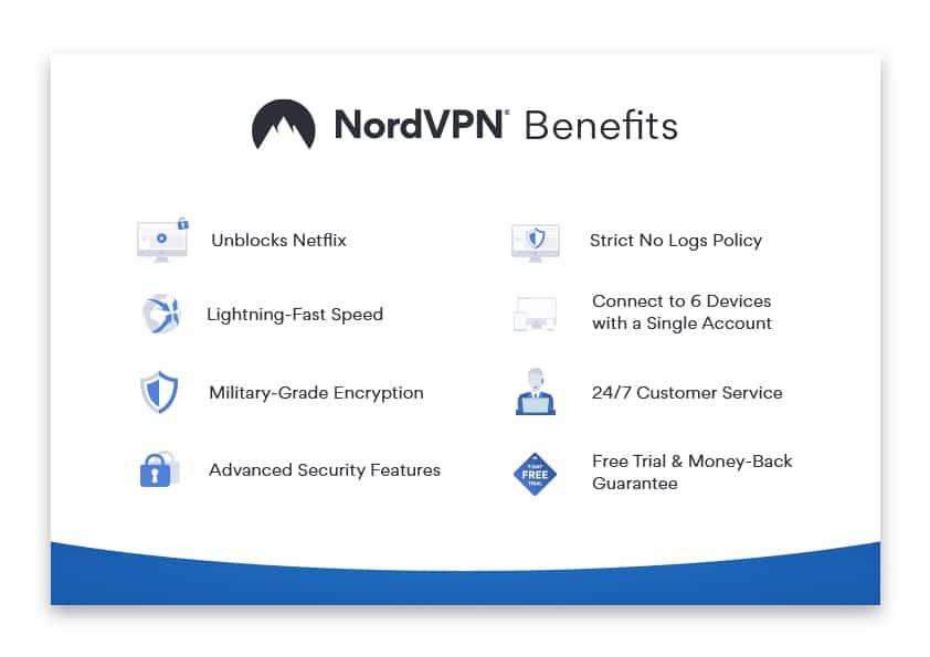 Nordvpn_benefits